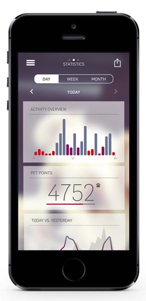 motion-iPhone-statistics Kopie